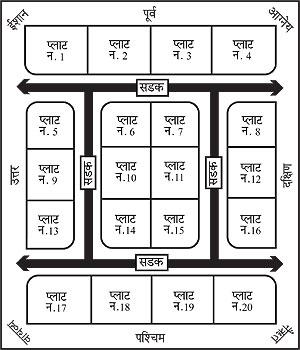 Bhandari Vaastu Consultancy